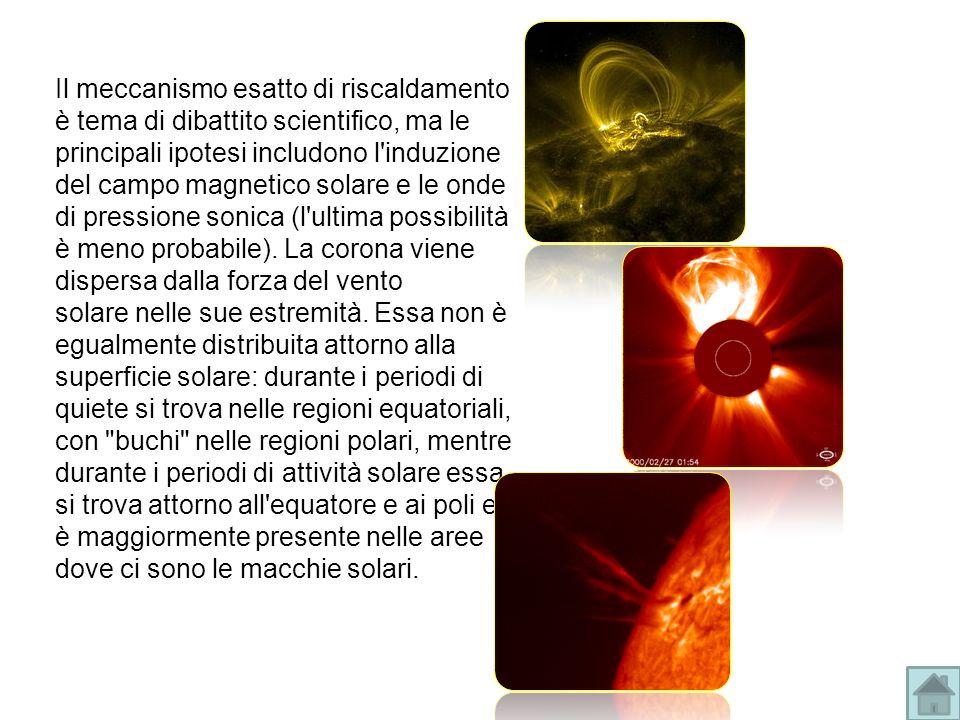 Il meccanismo esatto di riscaldamento è tema di dibattito scientifico, ma le principali ipotesi includono l induzione del campo magnetico solare e le onde di pressione sonica (l ultima possibilità è meno probabile).
