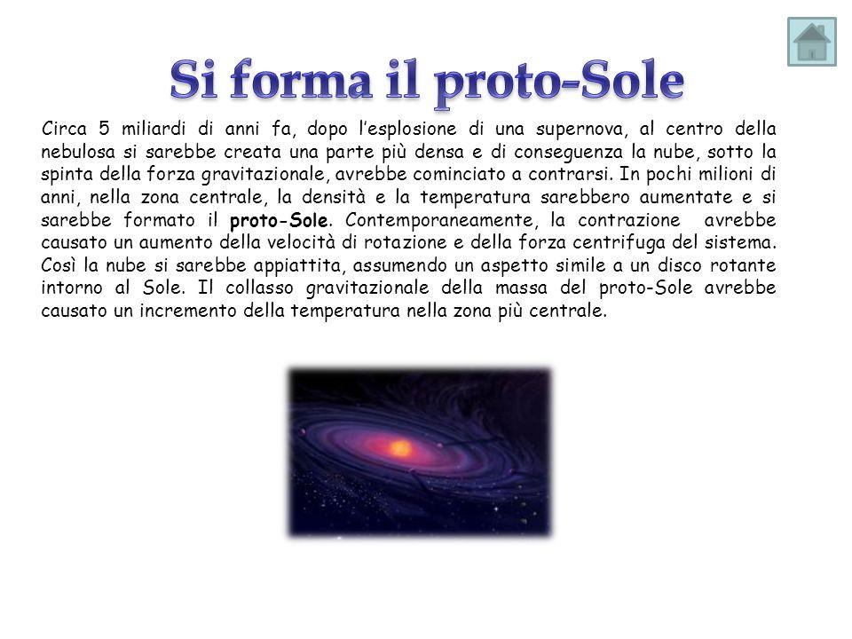 Si forma il proto-Sole
