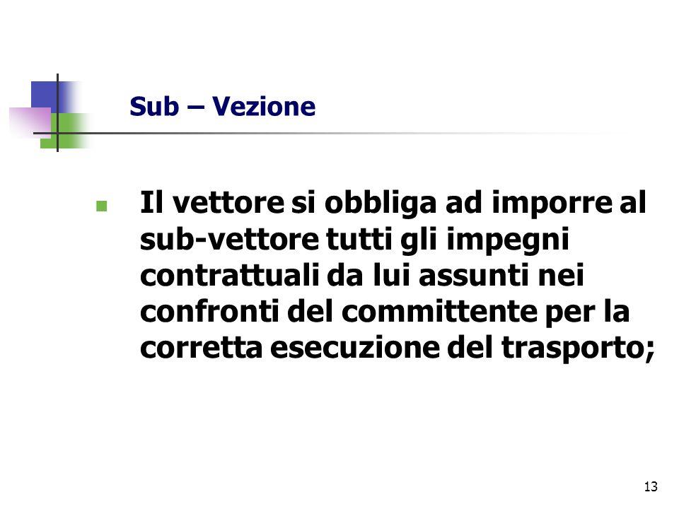 Sub – Vezione