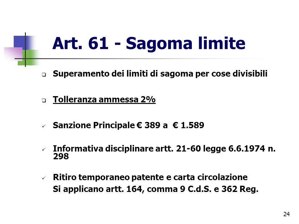 Art. 61 - Sagoma limiteSuperamento dei limiti di sagoma per cose divisibili. Tolleranza ammessa 2% Sanzione Principale € 389 a € 1.589.