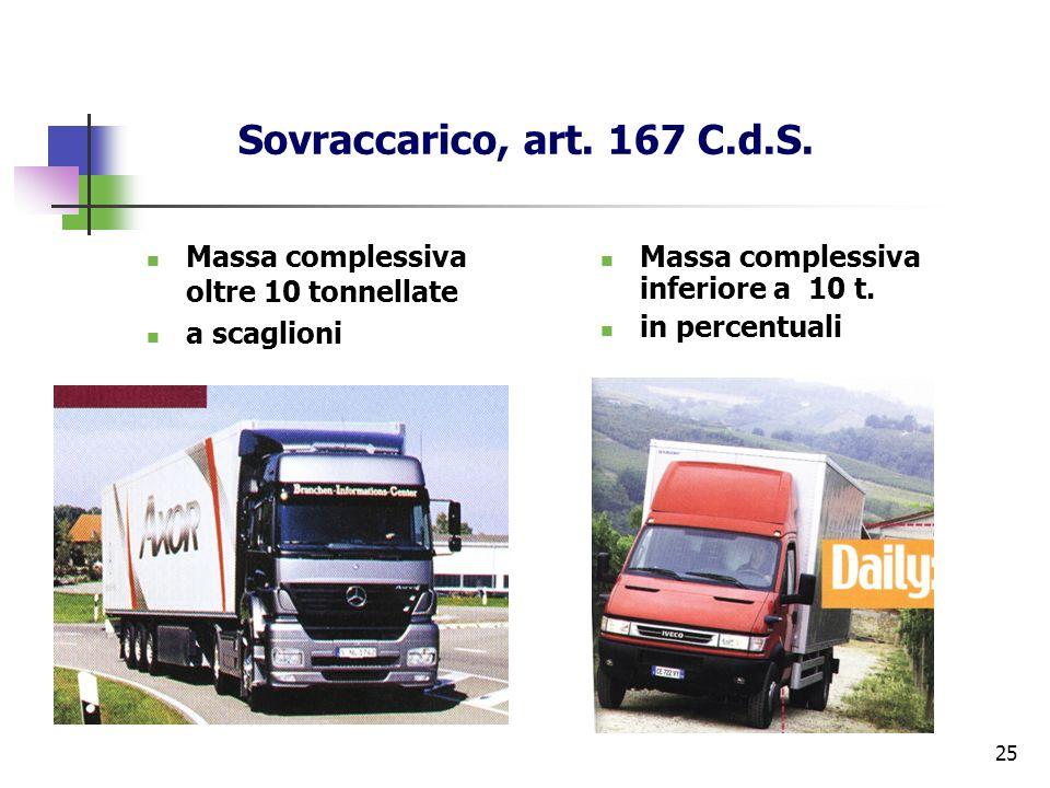 Sovraccarico, art. 167 C.d.S. Massa complessiva oltre 10 tonnellate