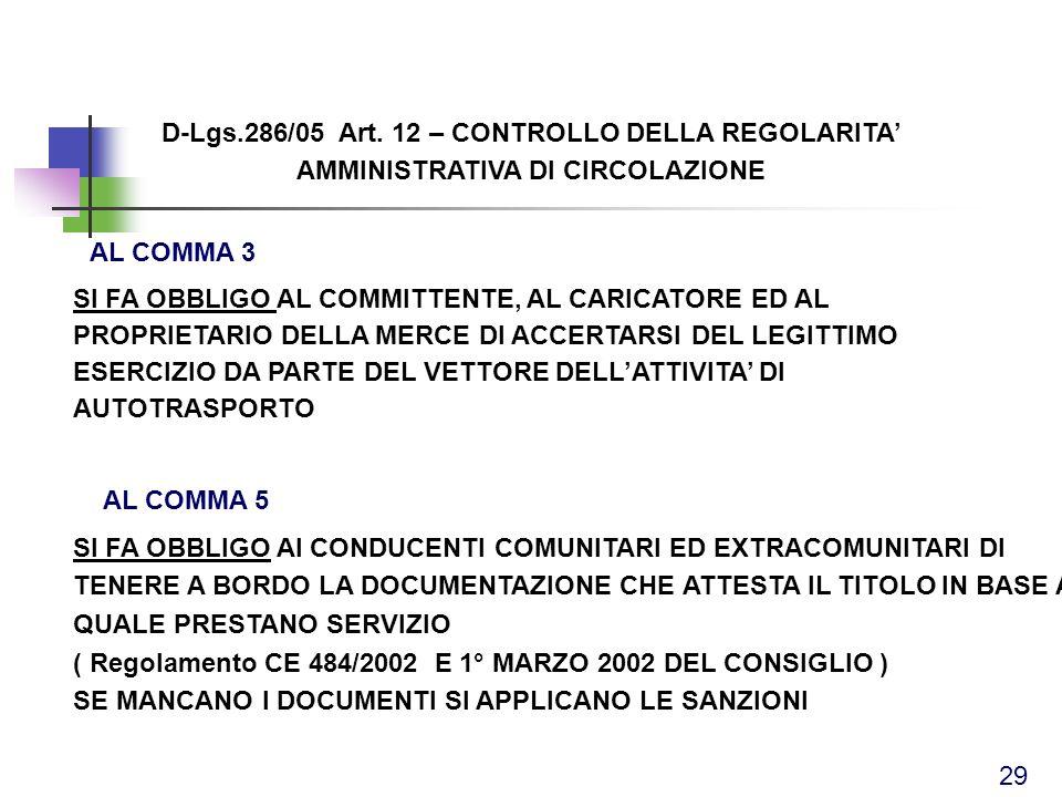 D-Lgs.286/05 Art. 12 – CONTROLLO DELLA REGOLARITA'