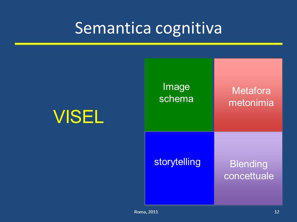 Semantica cognitiva VISEL Image Metafora schema metonimia storytelling