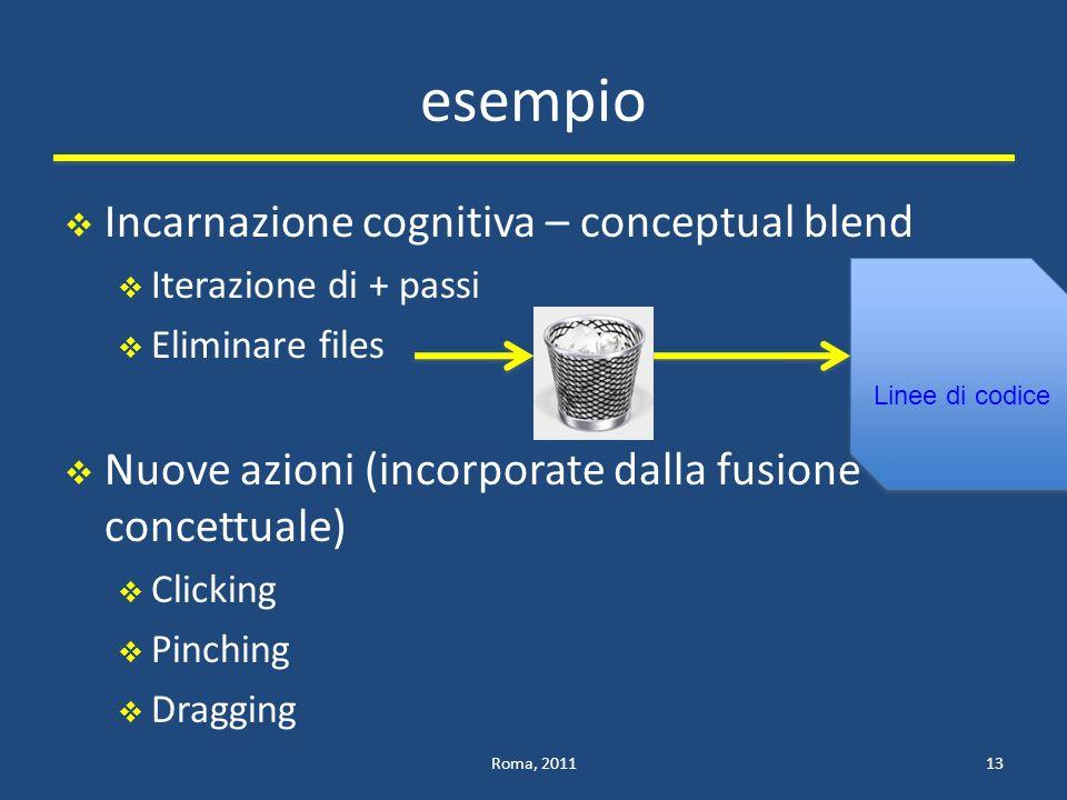 esempio Incarnazione cognitiva – conceptual blend