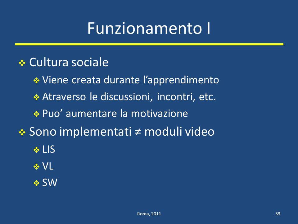 Funzionamento I Cultura sociale Sono implementati ≠ moduli video