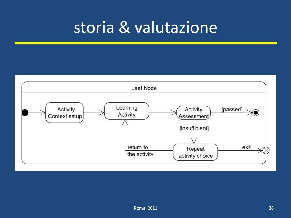 storia & valutazione Roma, 2011