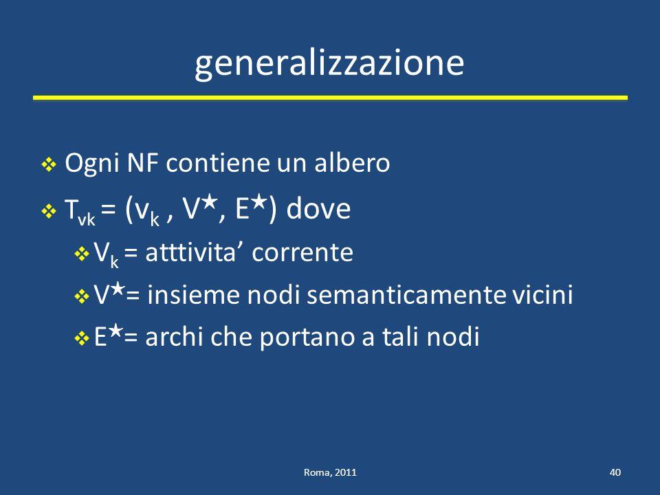 generalizzazione Ogni NF contiene un albero Tvk = (vk , V★, E★) dove
