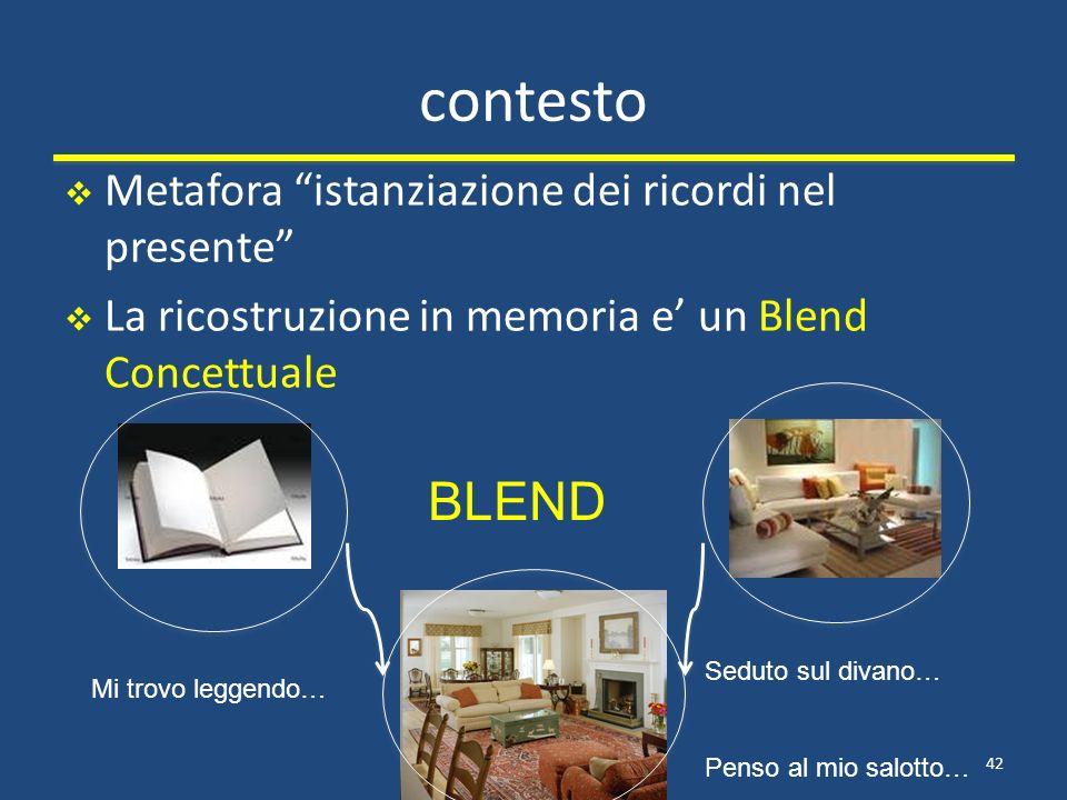 contesto BLEND Metafora istanziazione dei ricordi nel presente