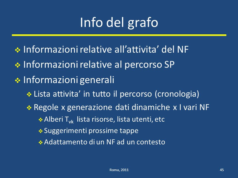 Info del grafo Informazioni relative all'attivita' del NF