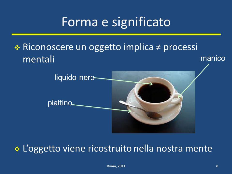 Forma e significato Riconoscere un oggetto implica ≠ processi mentali