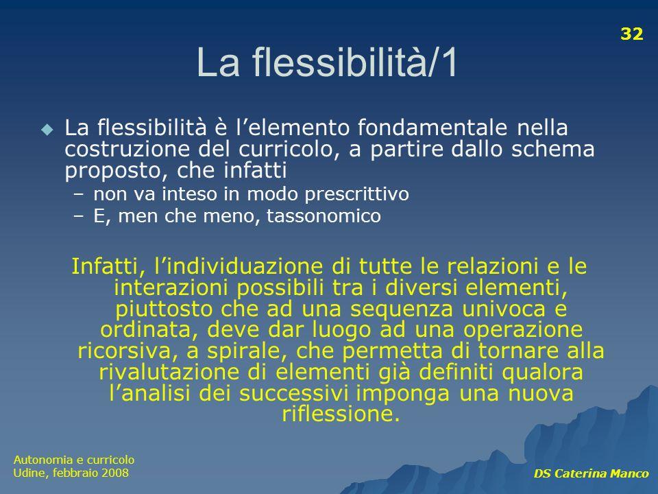 La flessibilità/1 La flessibilità è l'elemento fondamentale nella costruzione del curricolo, a partire dallo schema proposto, che infatti.