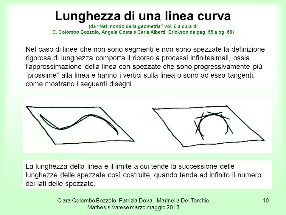 Lunghezza di una linea curva (da Nel mondo della geometria vol