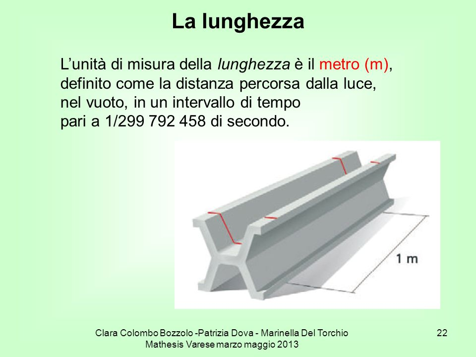 La lunghezza L'unità di misura della lunghezza è il metro (m),
