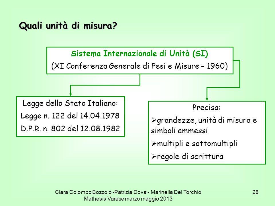 Quali unità di misura Sistema Internazionale di Unità (SI)