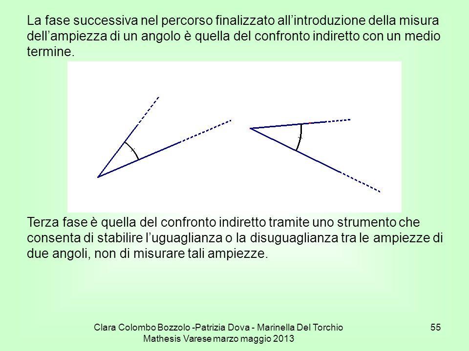 La fase successiva nel percorso finalizzato all'introduzione della misura dell'ampiezza di un angolo è quella del confronto indiretto con un medio termine.