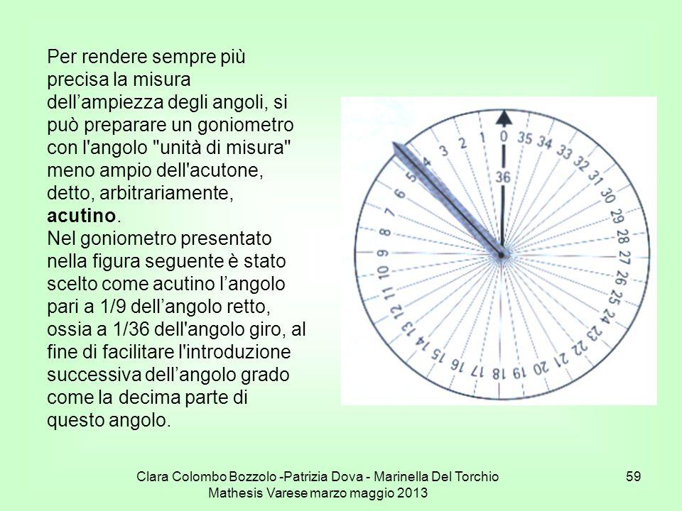 Per rendere sempre più precisa la misura dell'ampiezza degli angoli, si può preparare un goniometro con l angolo unità di misura meno ampio dell acutone, detto, arbitrariamente, acutino.