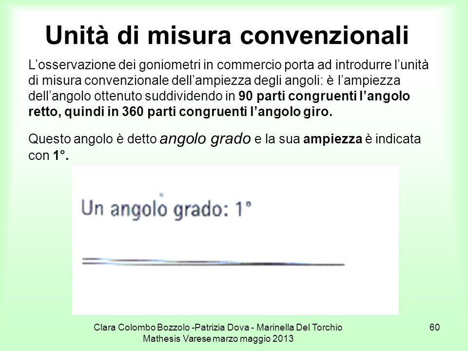 Unità di misura convenzionali