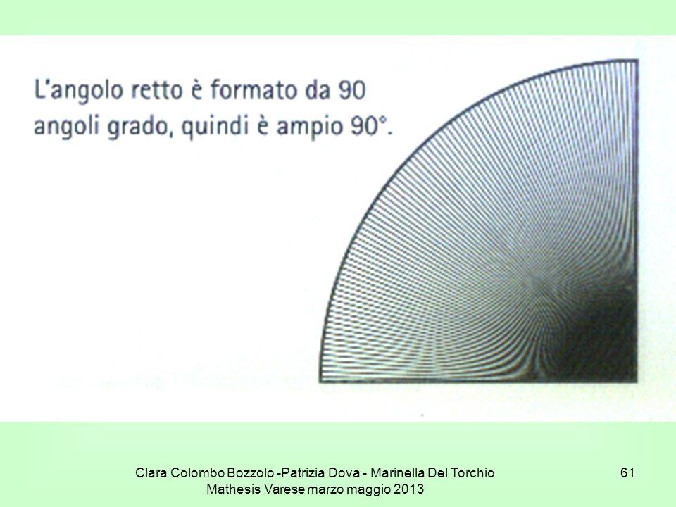 Clara Colombo Bozzolo -Patrizia Dova - Marinella Del Torchio Mathesis Varese marzo maggio 2013
