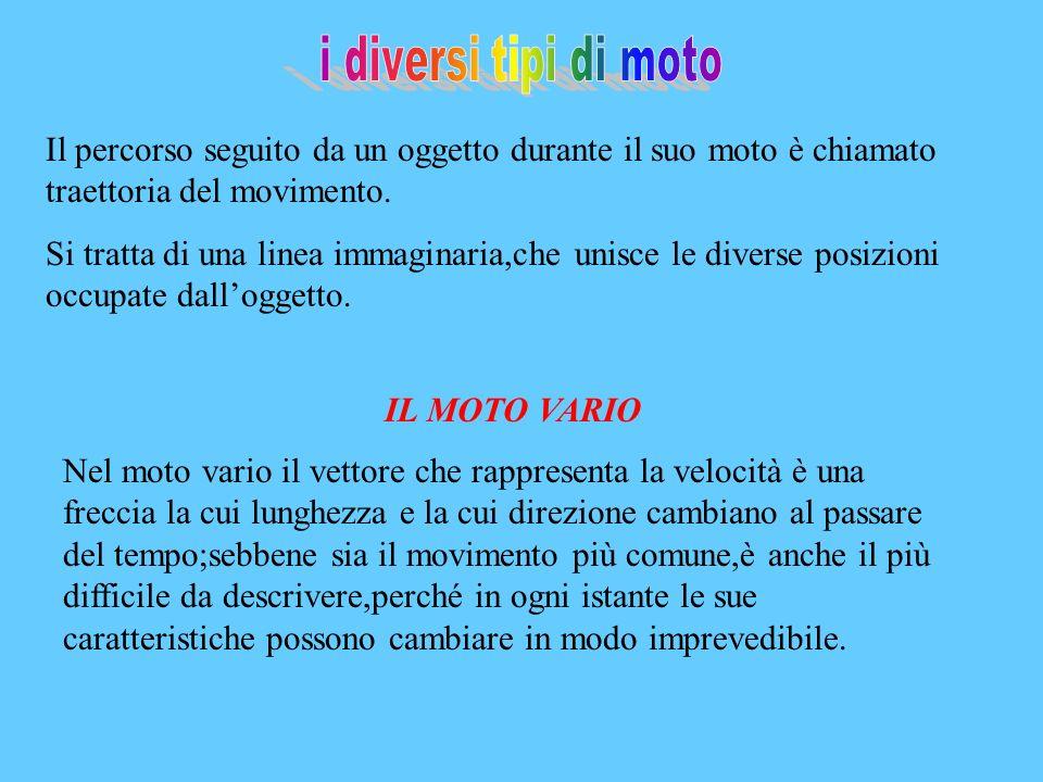 i diversi tipi di moto Il percorso seguito da un oggetto durante il suo moto è chiamato traettoria del movimento.