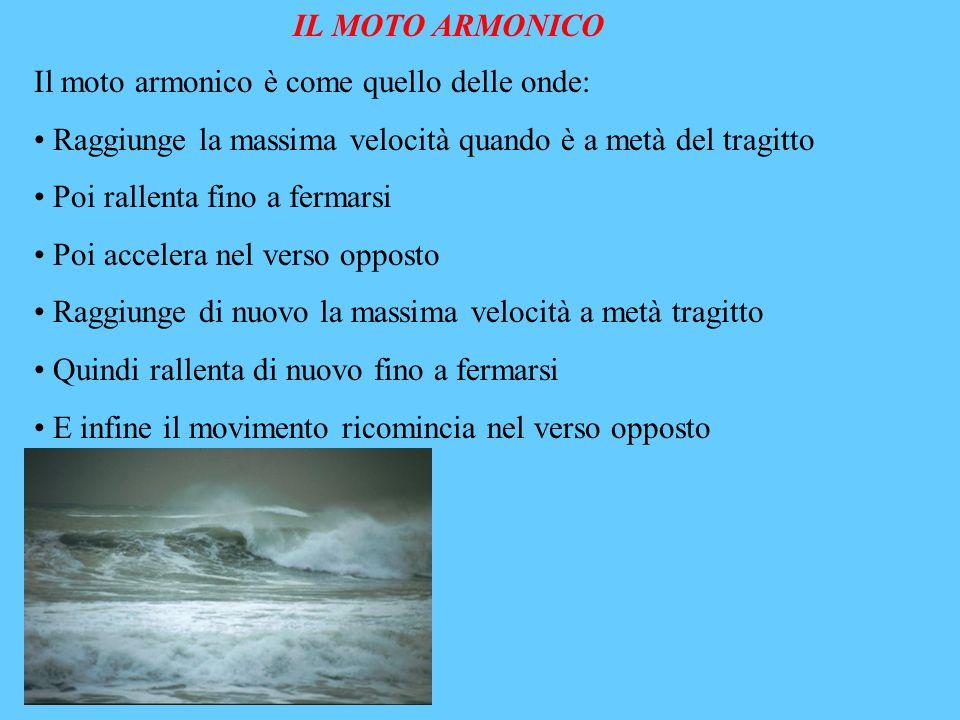 IL MOTO ARMONICO Il moto armonico è come quello delle onde: Raggiunge la massima velocità quando è a metà del tragitto.