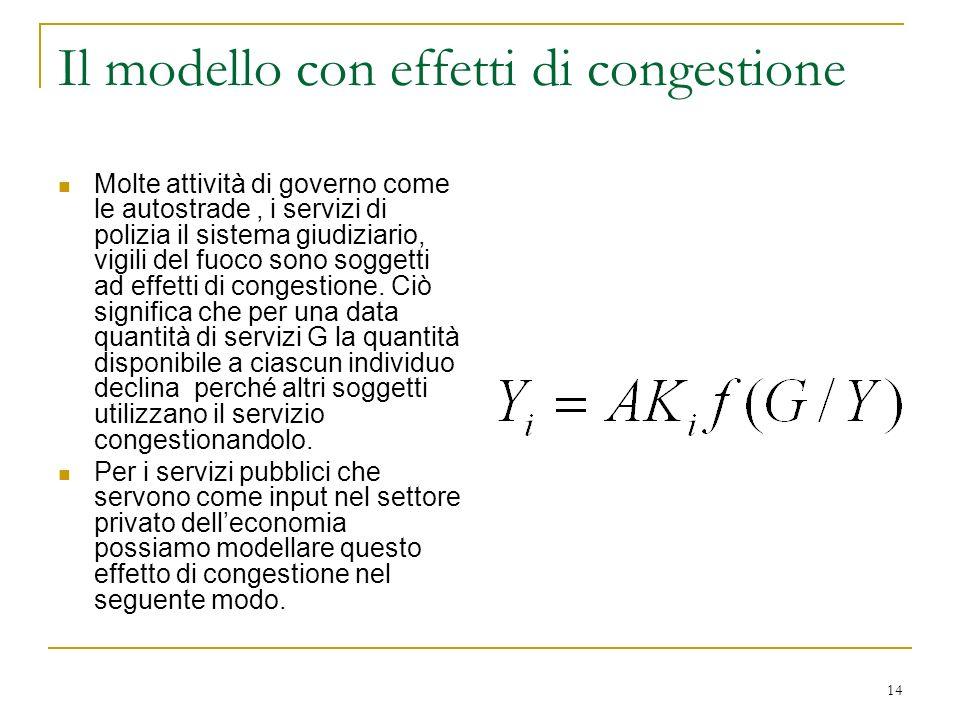 Il modello con effetti di congestione