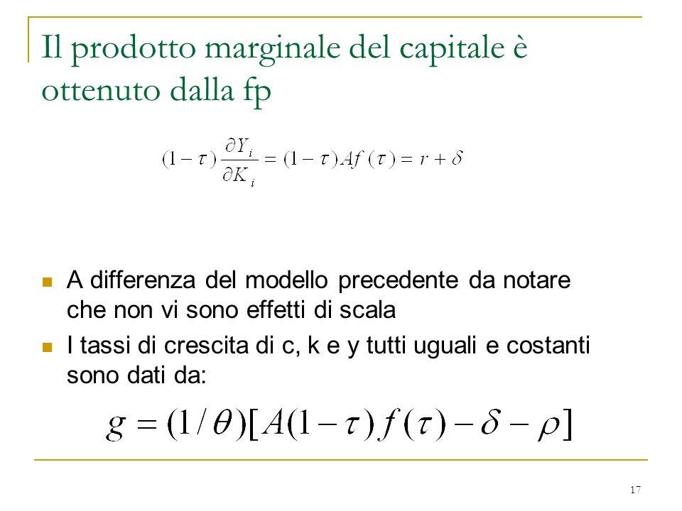 Il prodotto marginale del capitale è ottenuto dalla fp