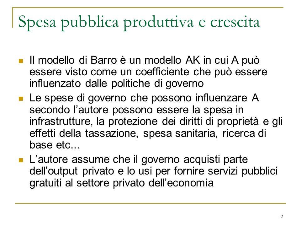 Spesa pubblica produttiva e crescita