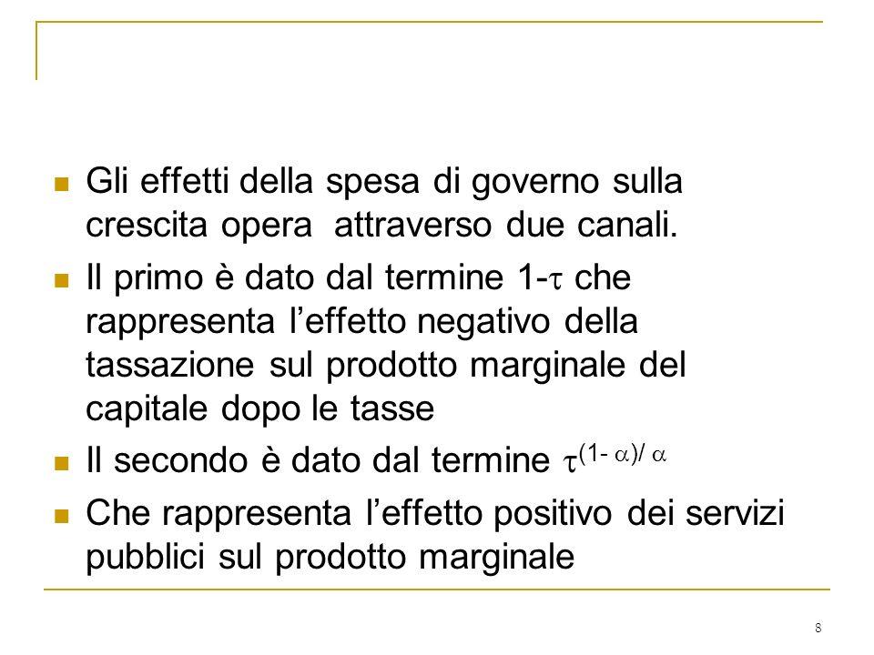 Gli effetti della spesa di governo sulla crescita opera attraverso due canali.
