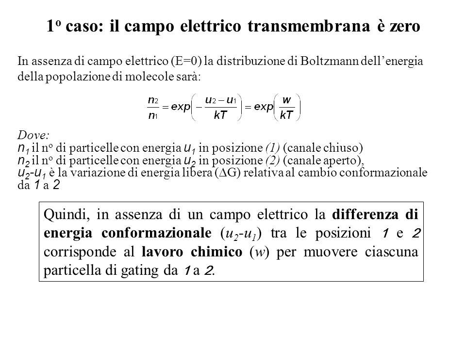 1o caso: il campo elettrico transmembrana è zero