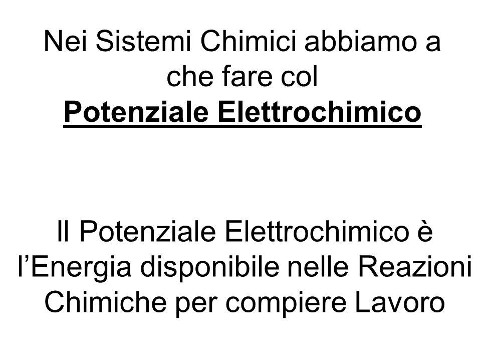 Nei Sistemi Chimici abbiamo a che fare col Potenziale Elettrochimico