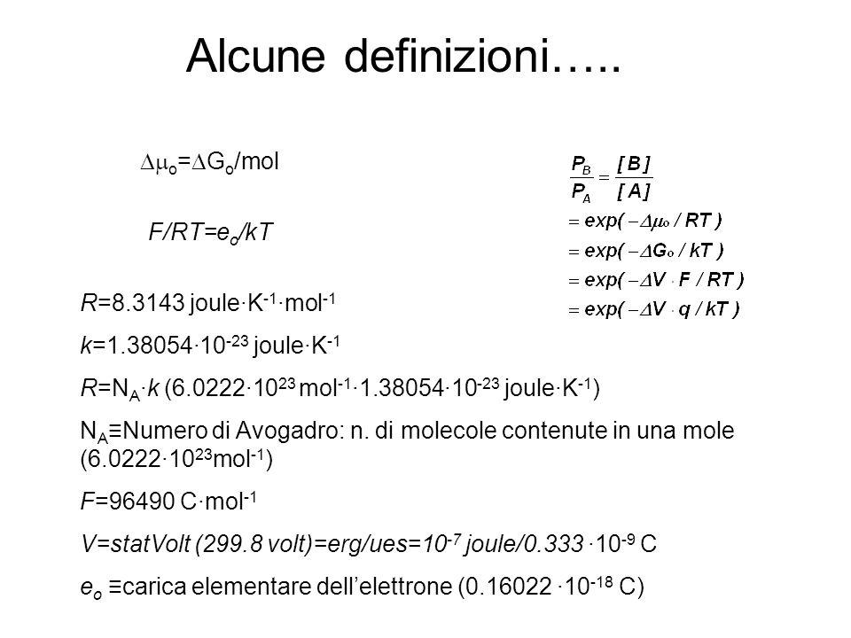 Alcune definizioni….. Dmo=DGo/mol F/RT=eo/kT R=8.3143 joule·K-1·mol-1