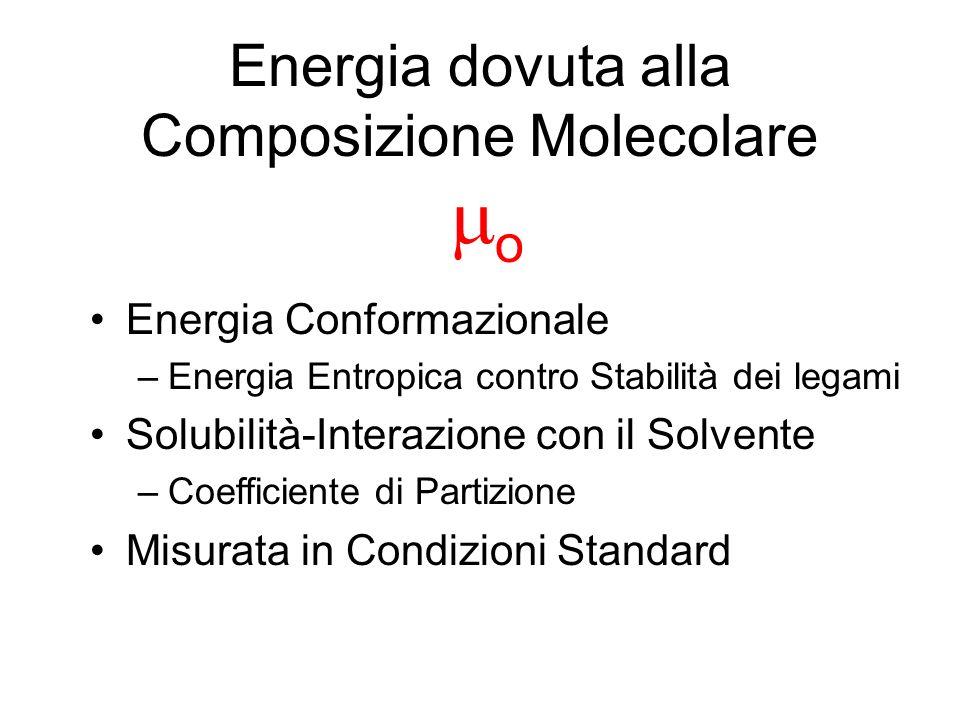 Energia dovuta alla Composizione Molecolare