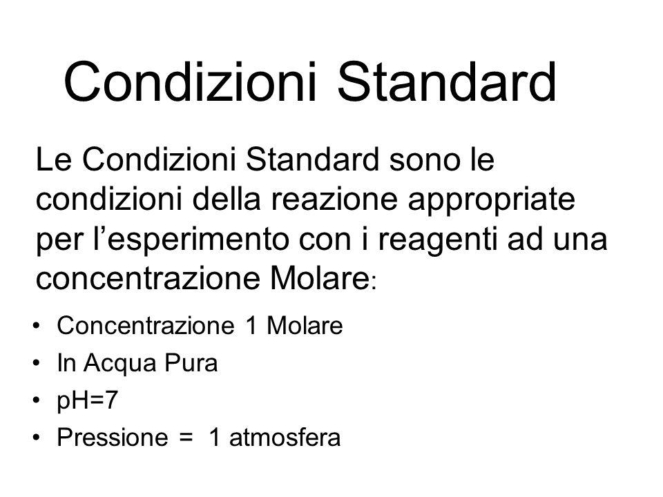 Condizioni Standard