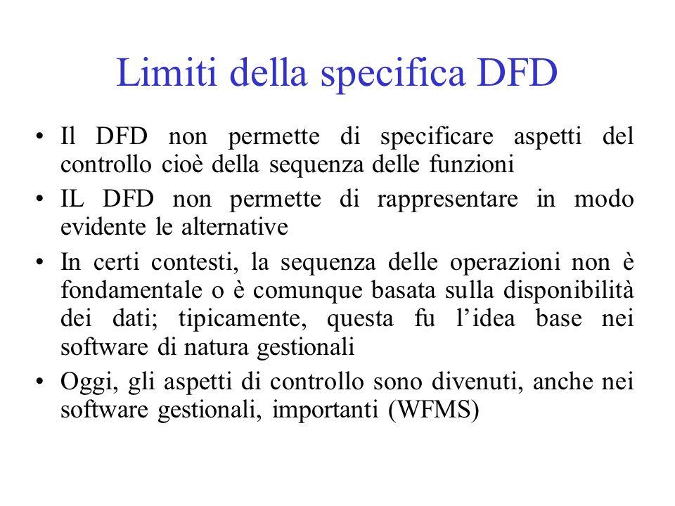Limiti della specifica DFD