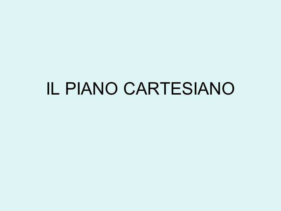 IL PIANO CARTESIANO
