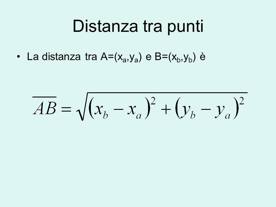Distanza tra punti La distanza tra A=(xa,ya) e B=(xb,yb) è