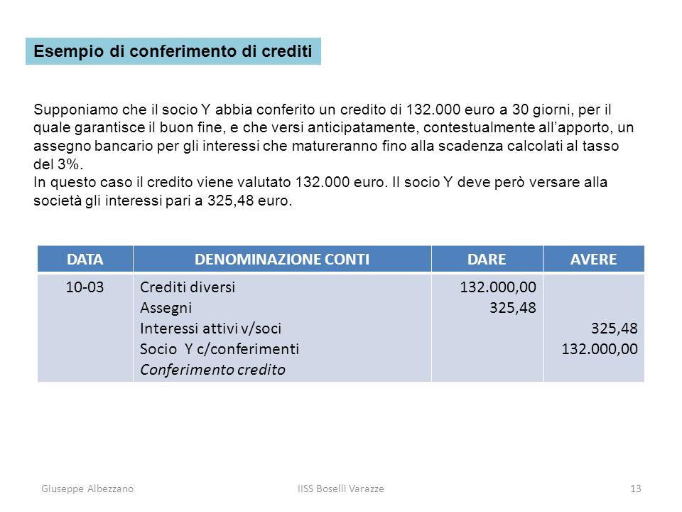 Esempio di conferimento di crediti