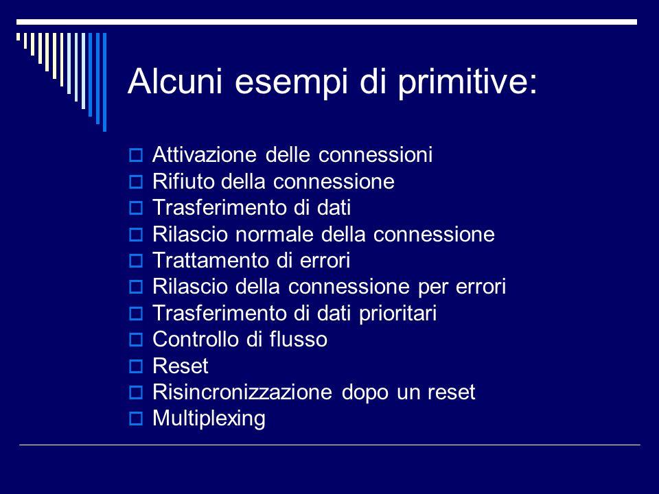 Alcuni esempi di primitive: