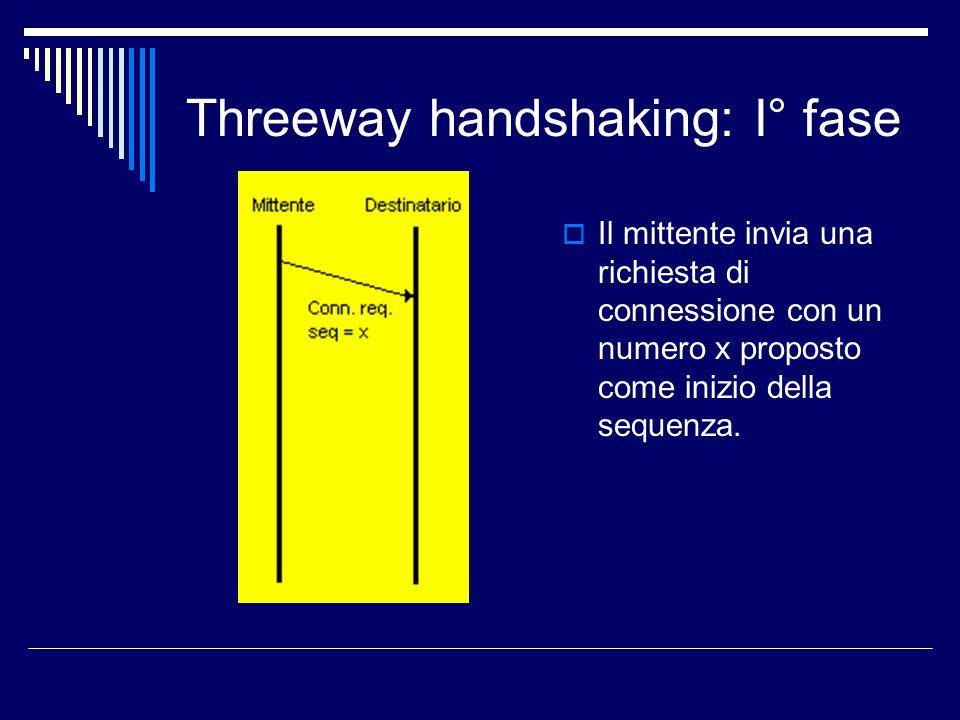 Threeway handshaking: I° fase