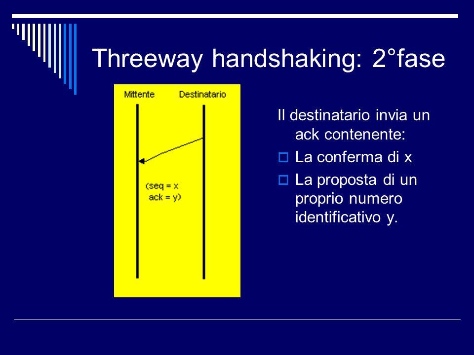 Threeway handshaking: 2°fase