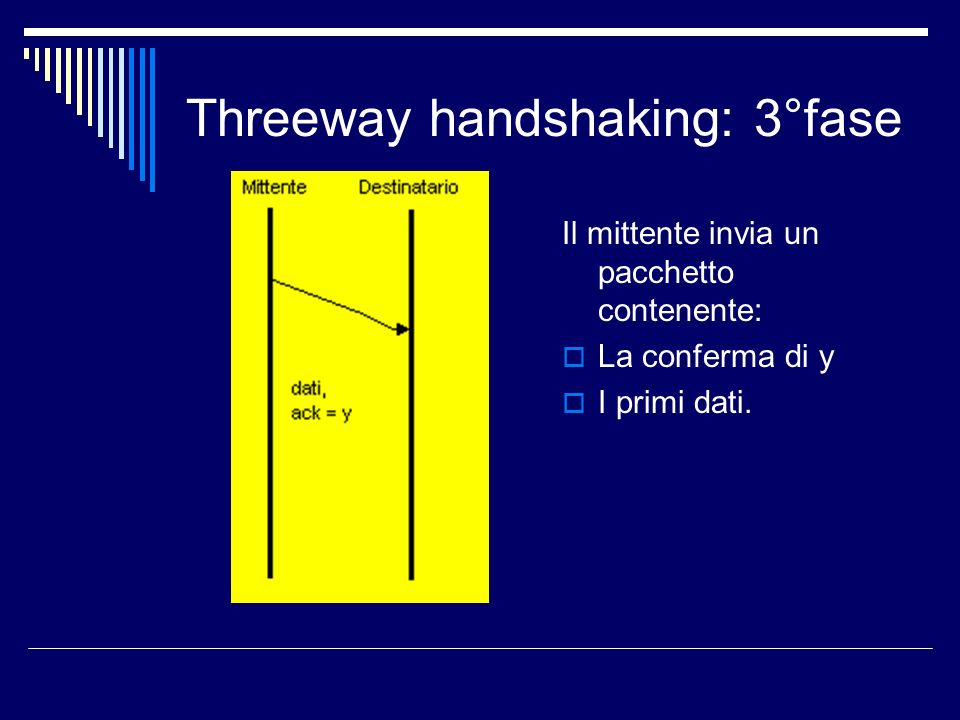 Threeway handshaking: 3°fase