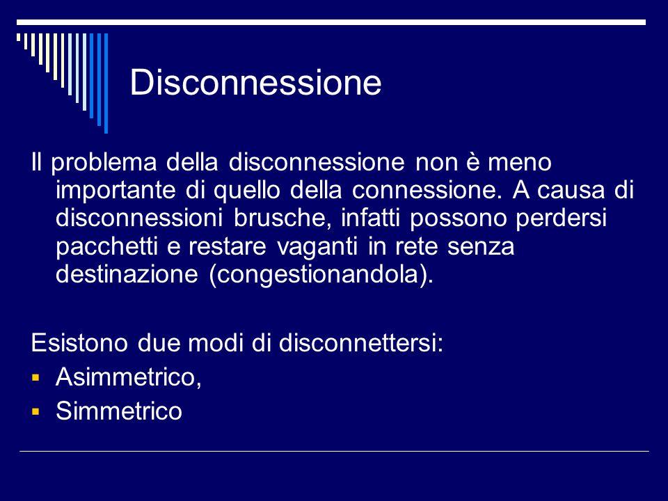 Disconnessione