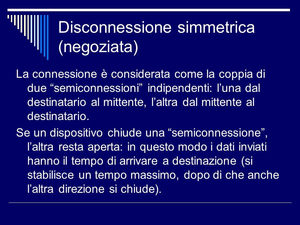 Disconnessione simmetrica (negoziata)