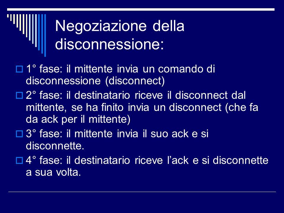 Negoziazione della disconnessione: