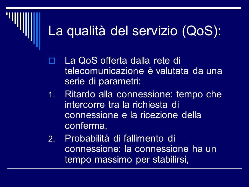 La qualità del servizio (QoS):