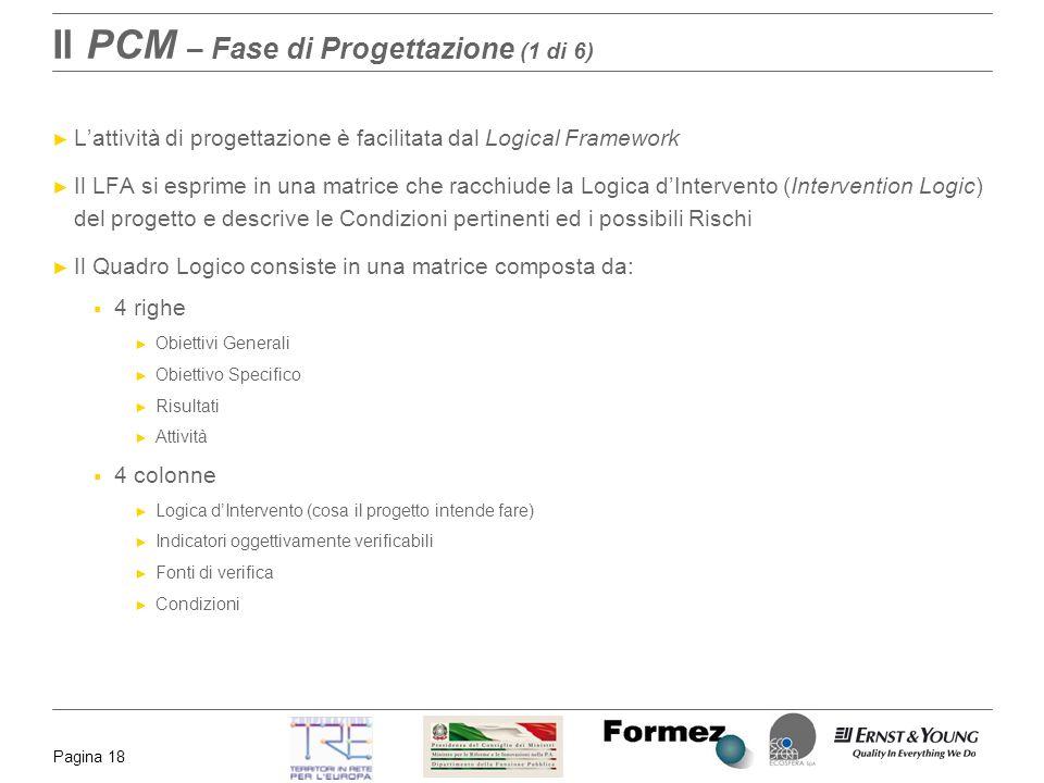 Il PCM – Fase di Progettazione (1 di 6)