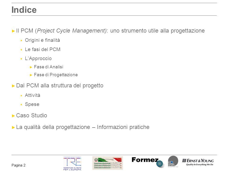 Indice Il PCM (Project Cycle Management): uno strumento utile alla progettazione. Origini e finalità.