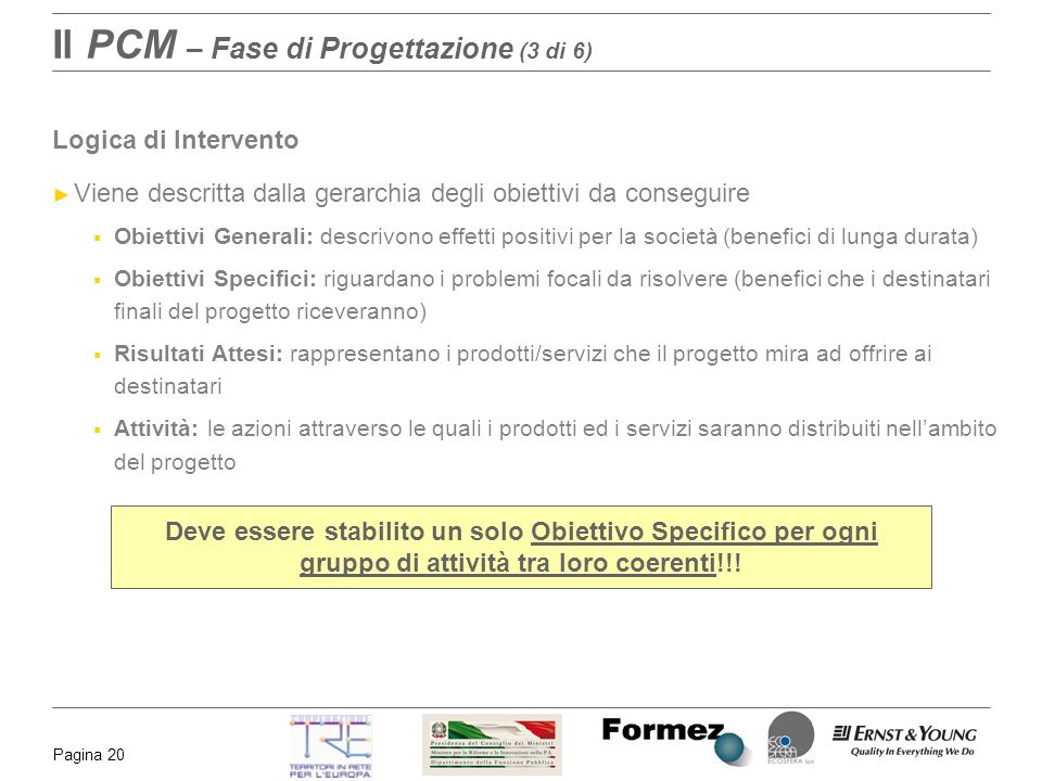 Il PCM – Fase di Progettazione (3 di 6)