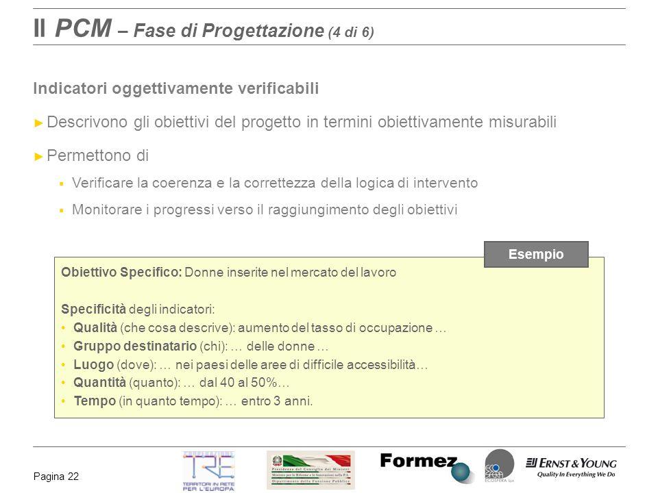 Il PCM – Fase di Progettazione (4 di 6)