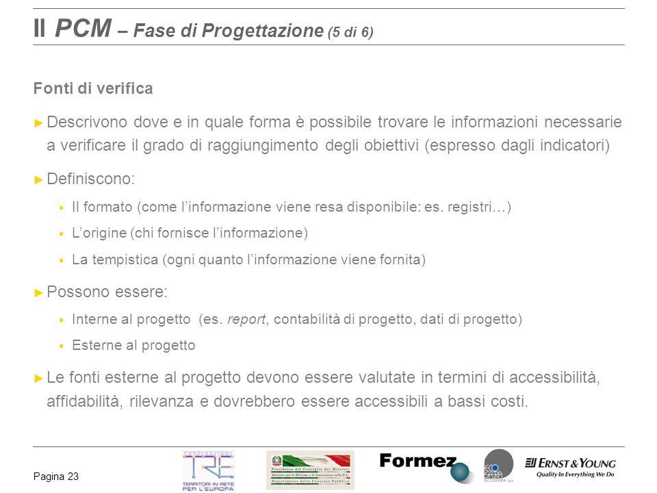 Il PCM – Fase di Progettazione (5 di 6)